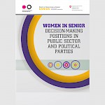 Women in Senior Decision-Making Positions in Public Sector and Political Parties